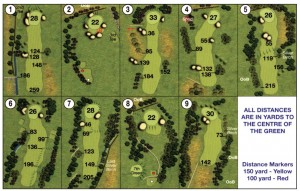 CourseHoles1to8